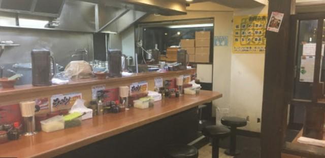 町田商店 本店の画像1